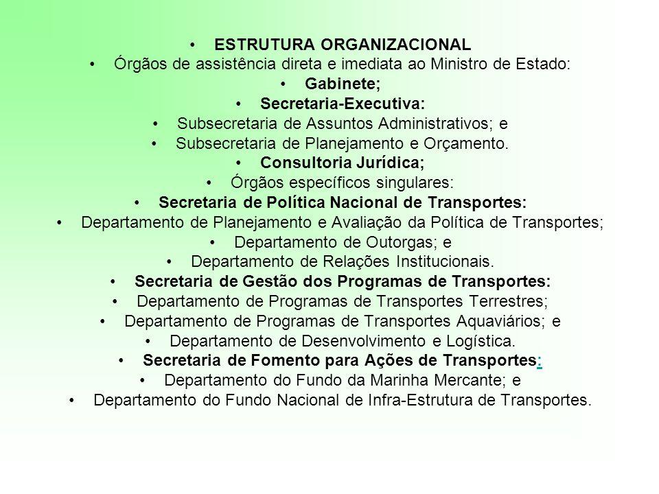 ESTRUTURA ORGANIZACIONAL Órgãos de assistência direta e imediata ao Ministro de Estado: Gabinete; Secretaria-Executiva: Subsecretaria de Assuntos Admi