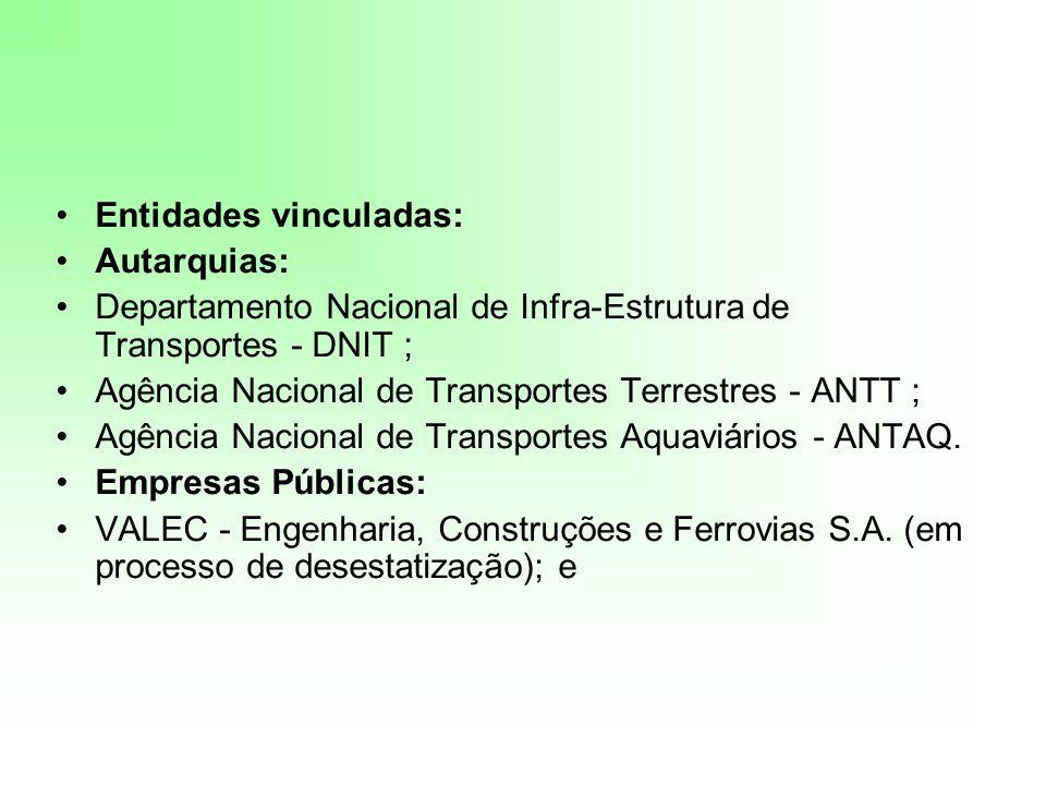 Entidades vinculadas: Autarquias: Departamento Nacional de Infra-Estrutura de Transportes - DNIT ; Agência Nacional de Transportes Terrestres - ANTT ;