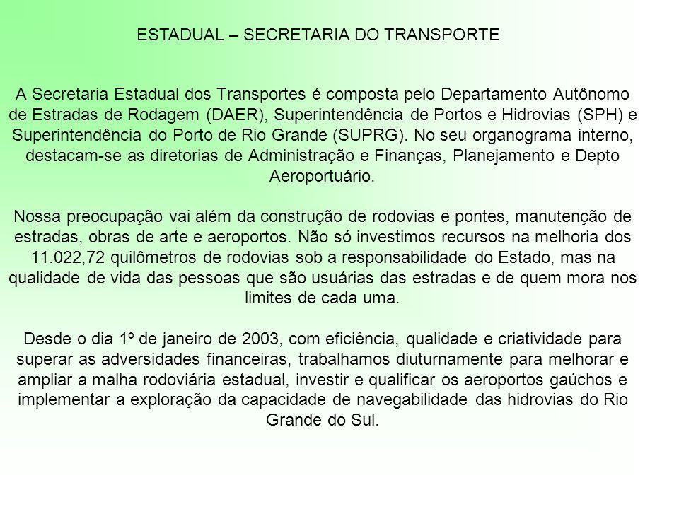 A Secretaria Estadual dos Transportes é composta pelo Departamento Autônomo de Estradas de Rodagem (DAER), Superintendência de Portos e Hidrovias (SPH