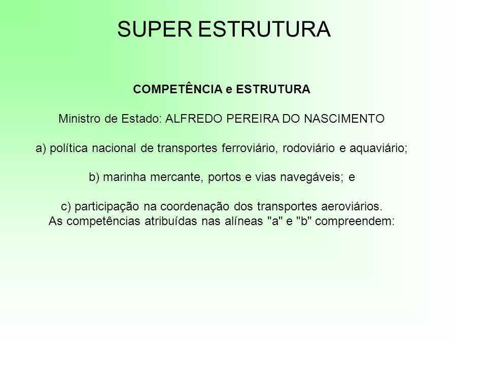 SUPER ESTRUTURA COMPETÊNCIA e ESTRUTURA Ministro de Estado: ALFREDO PEREIRA DO NASCIMENTO a) política nacional de transportes ferroviário, rodoviário