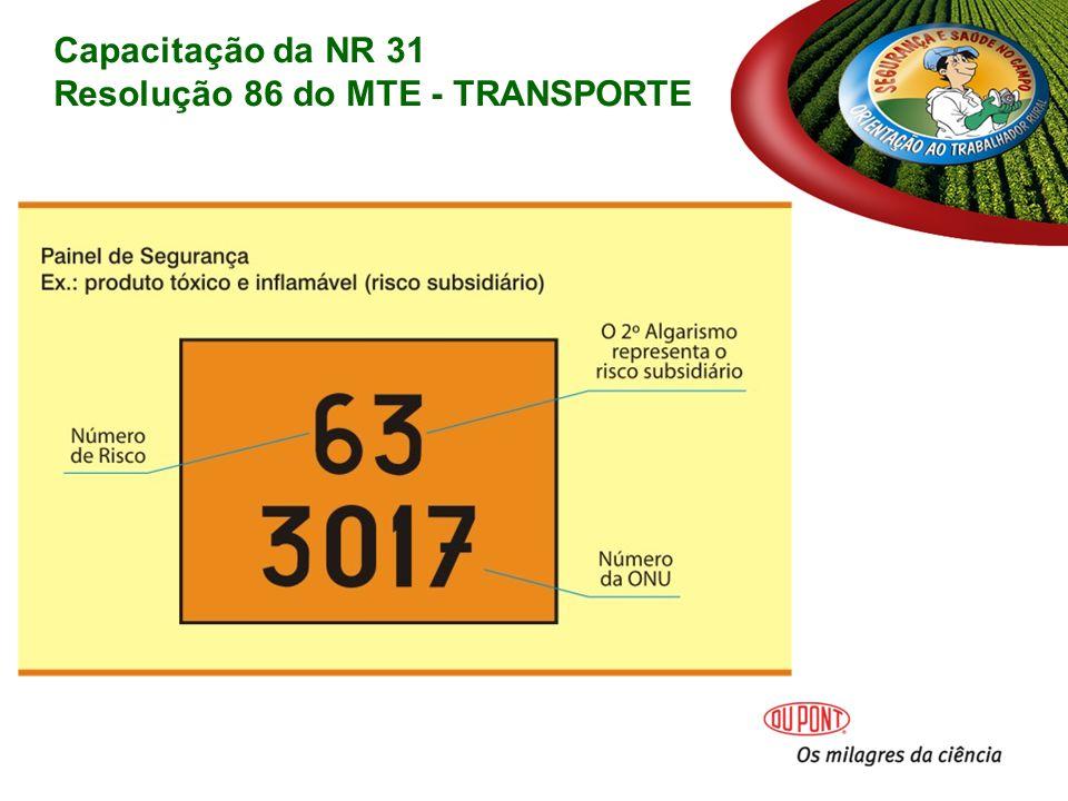 Painel de segurança Capacitação da NR 31 Resolução 86 do MTE - TRANSPORTE