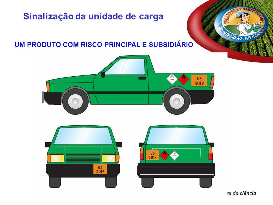 UM PRODUTO COM RISCO PRINCIPAL E SUBSIDIÁRIO Sinalização da unidade de carga