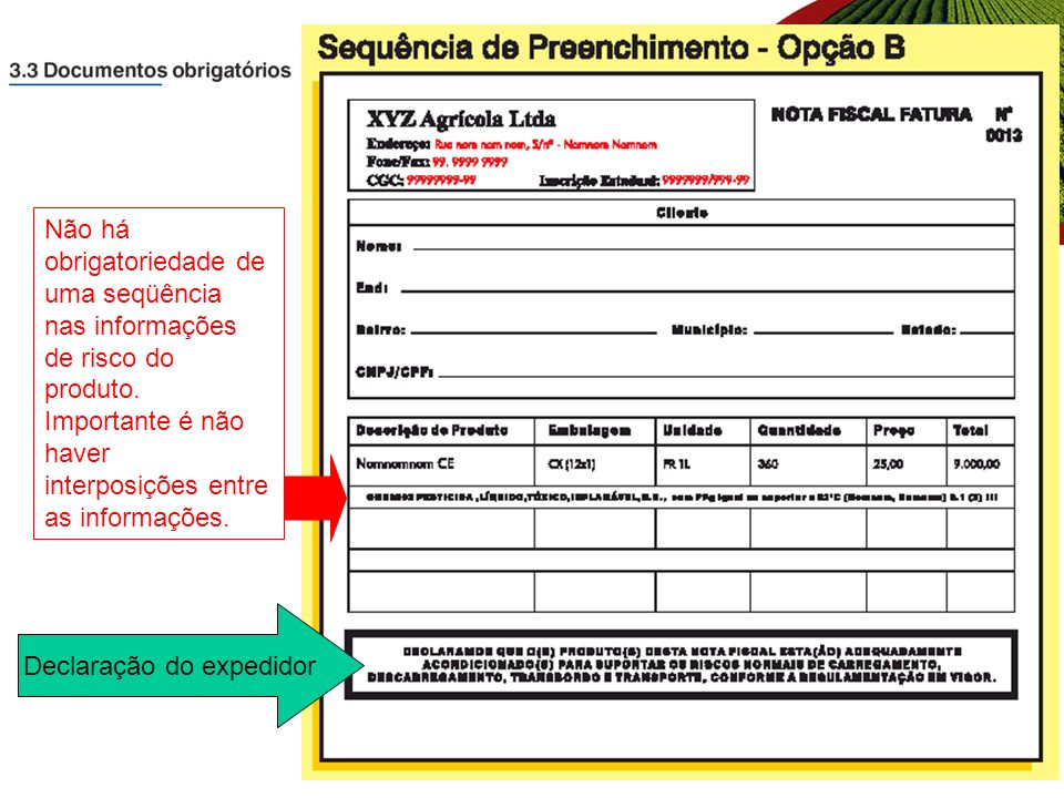 Declaração do expedidor Não há obrigatoriedade de uma seqüência nas informações de risco do produto.