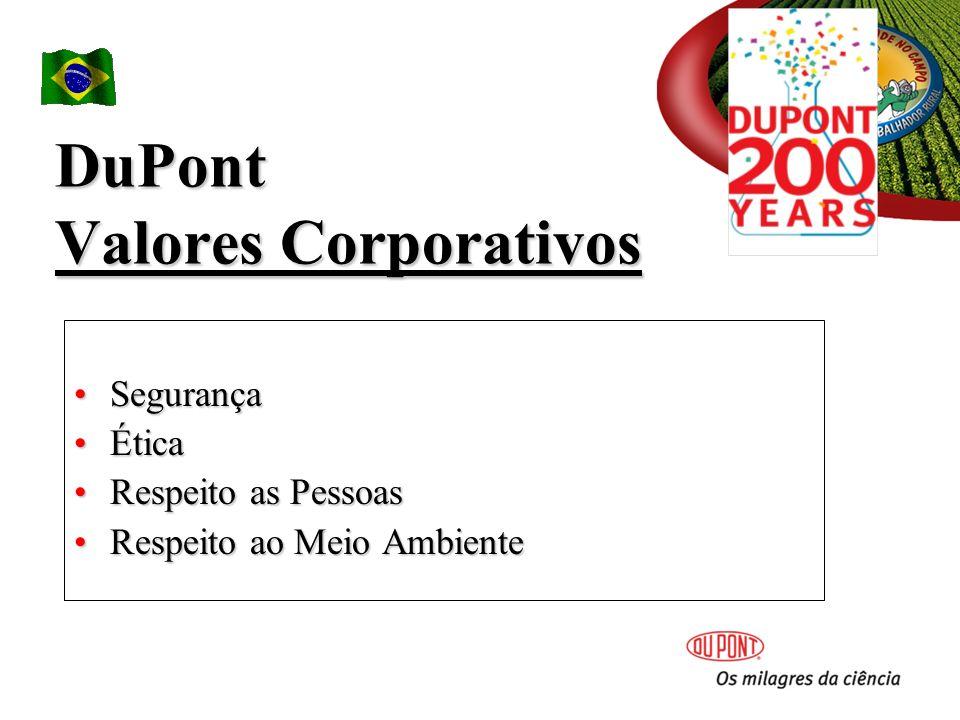 SegurançaSegurança ÉticaÉtica Respeito as PessoasRespeito as Pessoas Respeito ao Meio AmbienteRespeito ao Meio Ambiente DuPont Valores Corporativos DuPont Valores Corporativos
