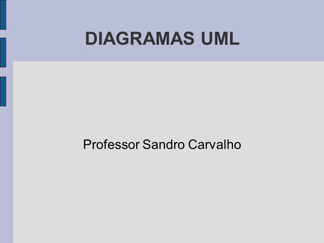 DIAGRAMAS UML Professor Sandro Carvalho