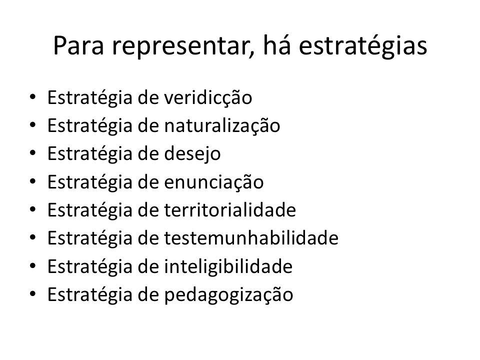 Para representar, há estratégias Estratégia de veridicção Estratégia de naturalização Estratégia de desejo Estratégia de enunciação Estratégia de territorialidade Estratégia de testemunhabilidade Estratégia de inteligibilidade Estratégia de pedagogização