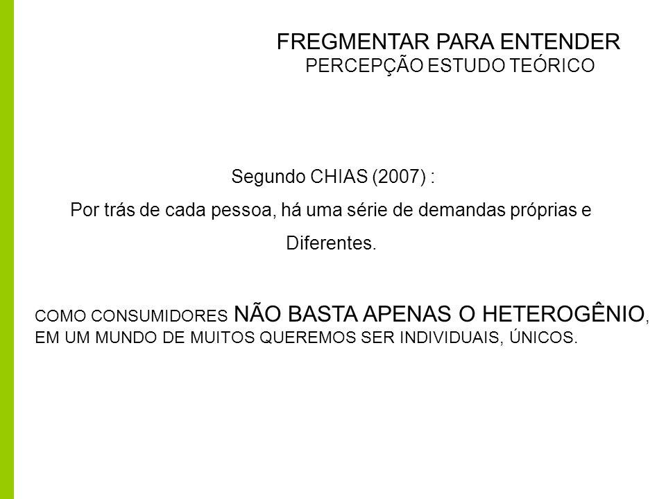 FREGMENTAR PARA ENTENDER PERCEPÇÃO ESTUDO TEÓRICO Segundo CHIAS (2007) : Por trás de cada pessoa, há uma série de demandas próprias e Diferentes. COMO