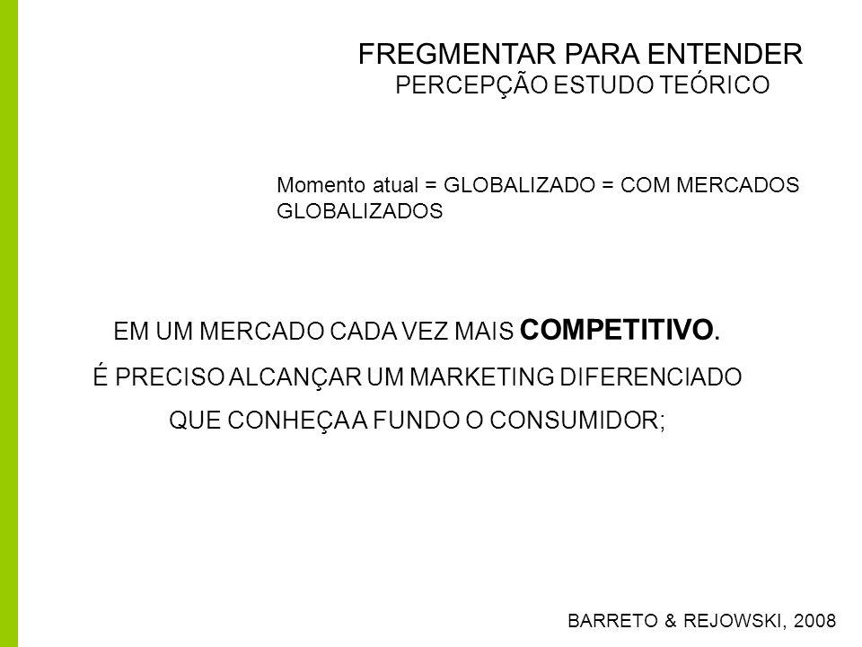 FREGMENTAR PARA ENTENDER PERCEPÇÃO ESTUDO TEÓRICO BARRETO & REJOWSKI, 2008 EM UM MERCADO CADA VEZ MAIS COMPETITIVO. É PRECISO ALCANÇAR UM MARKETING DI