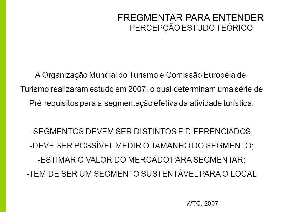 FREGMENTAR PARA ENTENDER PERCEPÇÃO ESTUDO TEÓRICO WTO, 2007 A Organização Mundial do Turismo e Comissão Européia de Turismo realizaram estudo em 2007,