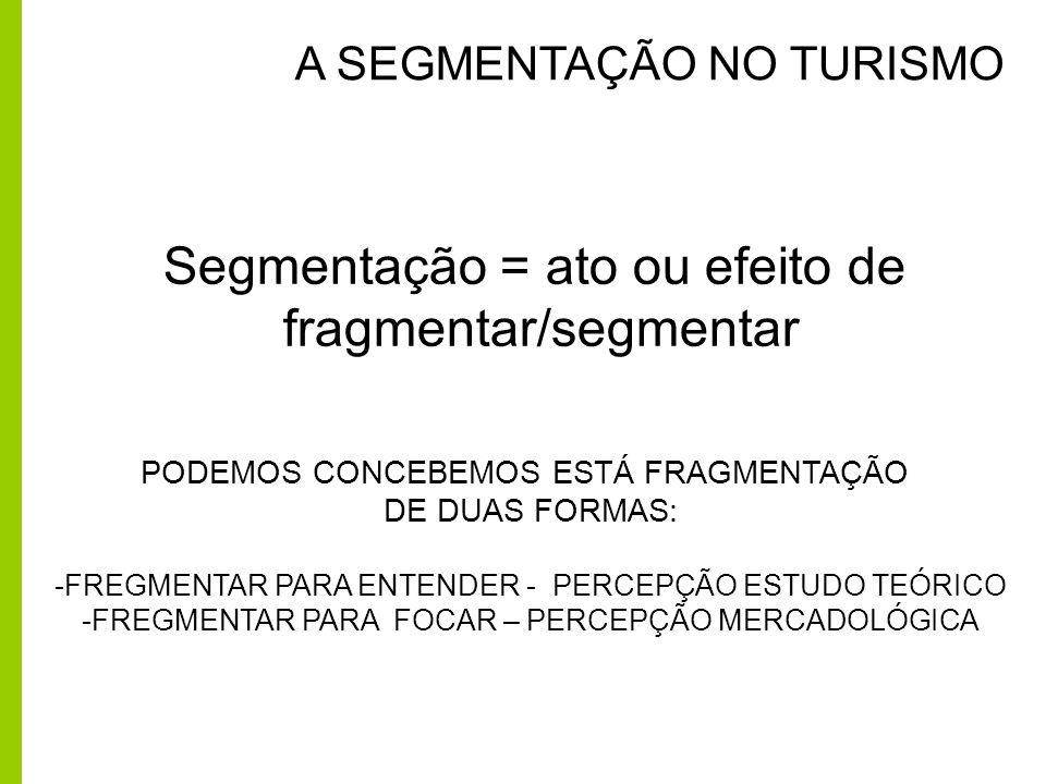 A SEGMENTAÇÃO NO TURISMO Segmentação = ato ou efeito de fragmentar/segmentar PODEMOS CONCEBEMOS ESTÁ FRAGMENTAÇÃO DE DUAS FORMAS: -FREGMENTAR PARA ENT