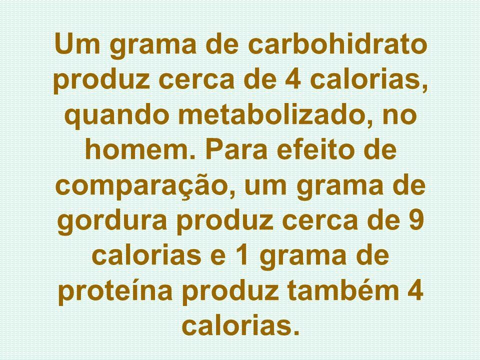 Um grama de carbohidrato produz cerca de 4 calorias, quando metabolizado, no homem. Para efeito de comparação, um grama de gordura produz cerca de 9 c