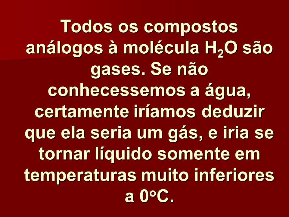 Todos os compostos análogos à molécula H 2 O são gases. Se não conhecessemos a água, certamente iríamos deduzir que ela seria um gás, e iria se tornar
