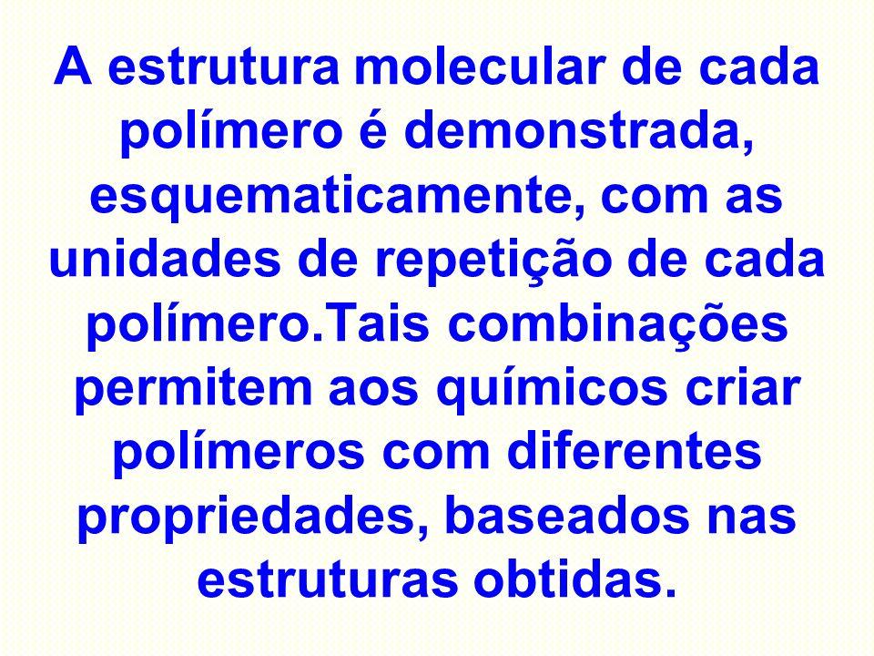 A estrutura molecular de cada polímero é demonstrada, esquematicamente, com as unidades de repetição de cada polímero.Tais combinações permitem aos qu