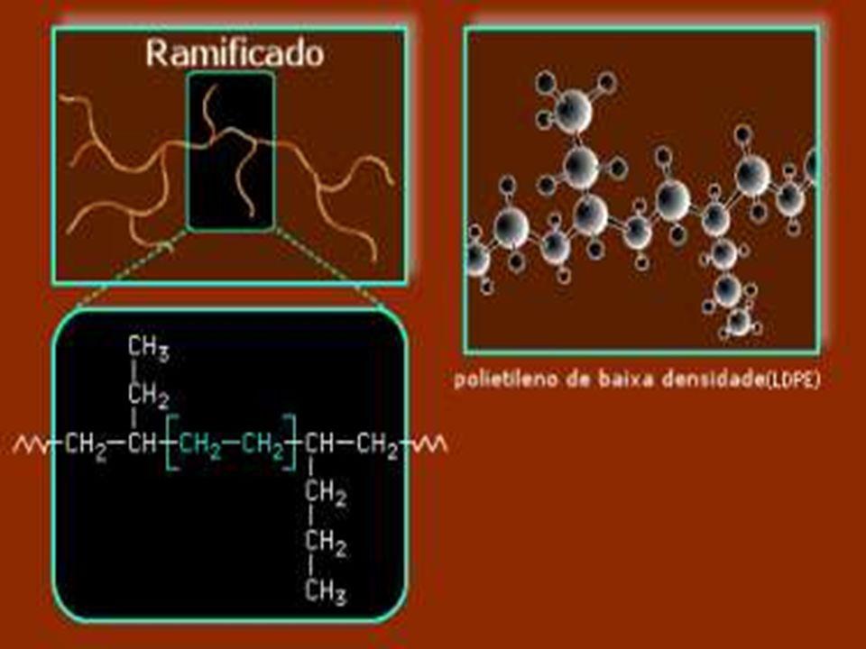 As forças intermoleculares que mantém as cadeias poliméricas unidas tendem a ser mais fracas em polímeros ramificados.