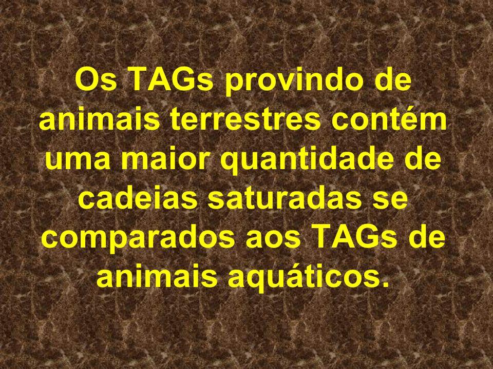 Os TAGs provindo de animais terrestres contém uma maior quantidade de cadeias saturadas se comparados aos TAGs de animais aquáticos.