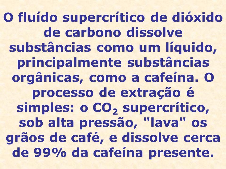 O fluído supercrítico de dióxido de carbono dissolve substâncias como um líquido, principalmente substâncias orgânicas, como a cafeína. O processo de