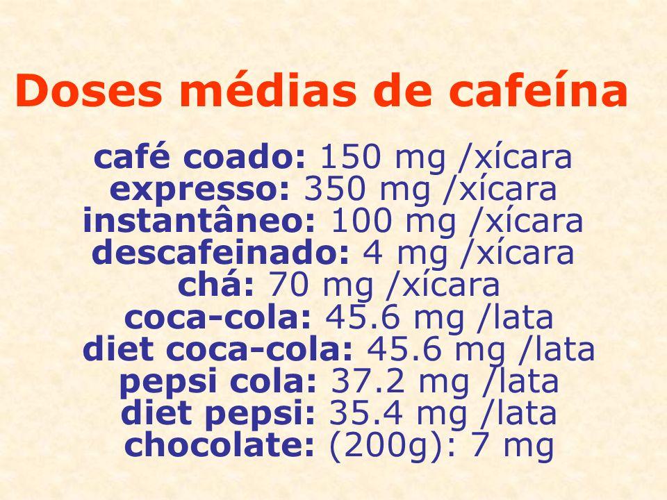 Doses médias de cafeína café coado: 150 mg /xícara expresso: 350 mg /xícara instantâneo: 100 mg /xícara descafeinado: 4 mg /xícara chá: 70 mg /xícara