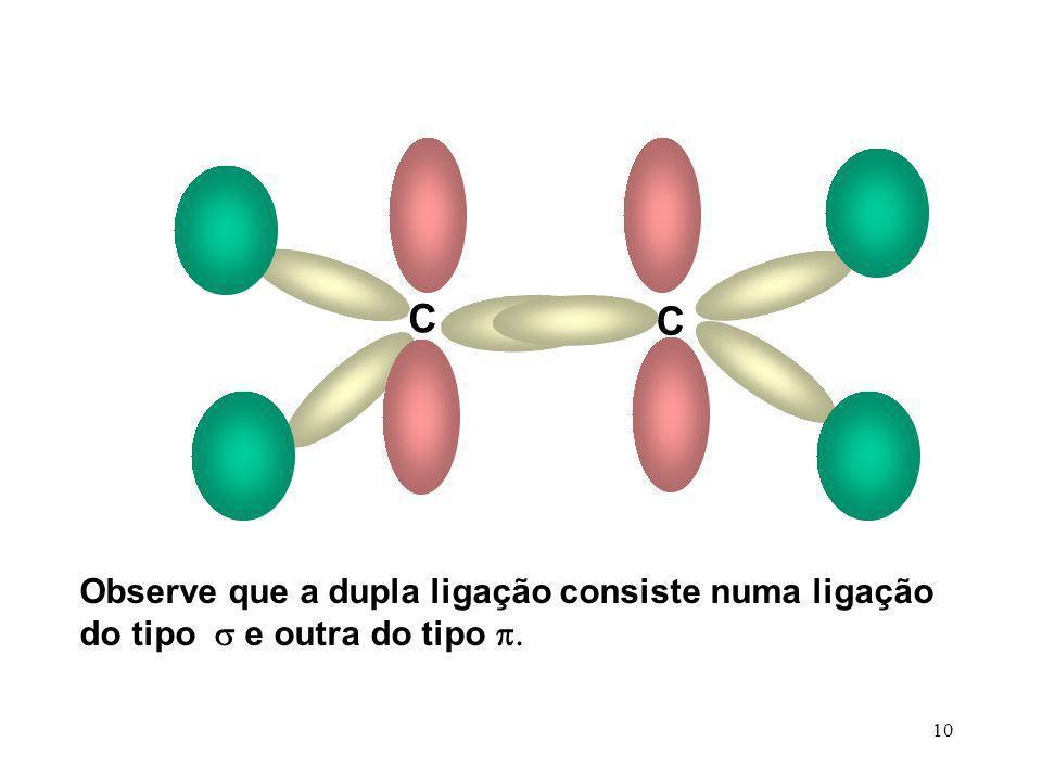 9 HIBRIDIZAÇÃO DO CARBONO sp2 Etileno C H H H H Cada carbono é hibrido sp 2.