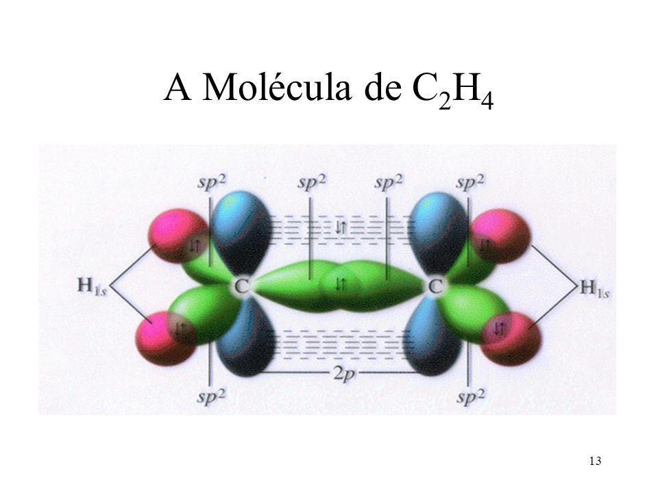 12 Exemplo de hibridação sp 2 H 2 C=CH 2 Molécula de eteno (etileno).