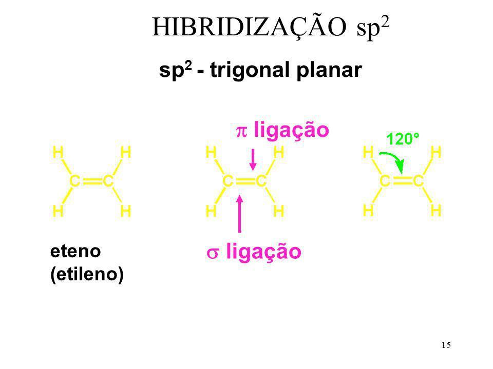 14 Os ângulos de ligações no C 2 H 4 Como os átomos centrais são dois carbonos de hibridação sp 2 o ângulo entre as ligações sigma será de 120.