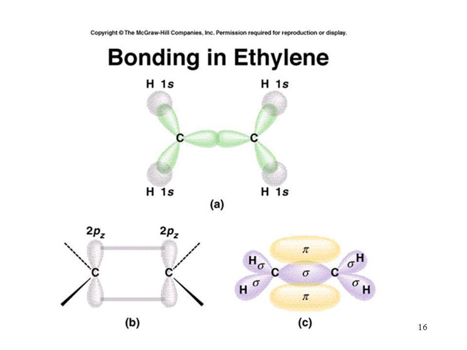 15 sp 2 - trigonal planar eteno (etileno) ligação HIBRIDIZAÇÃO sp 2