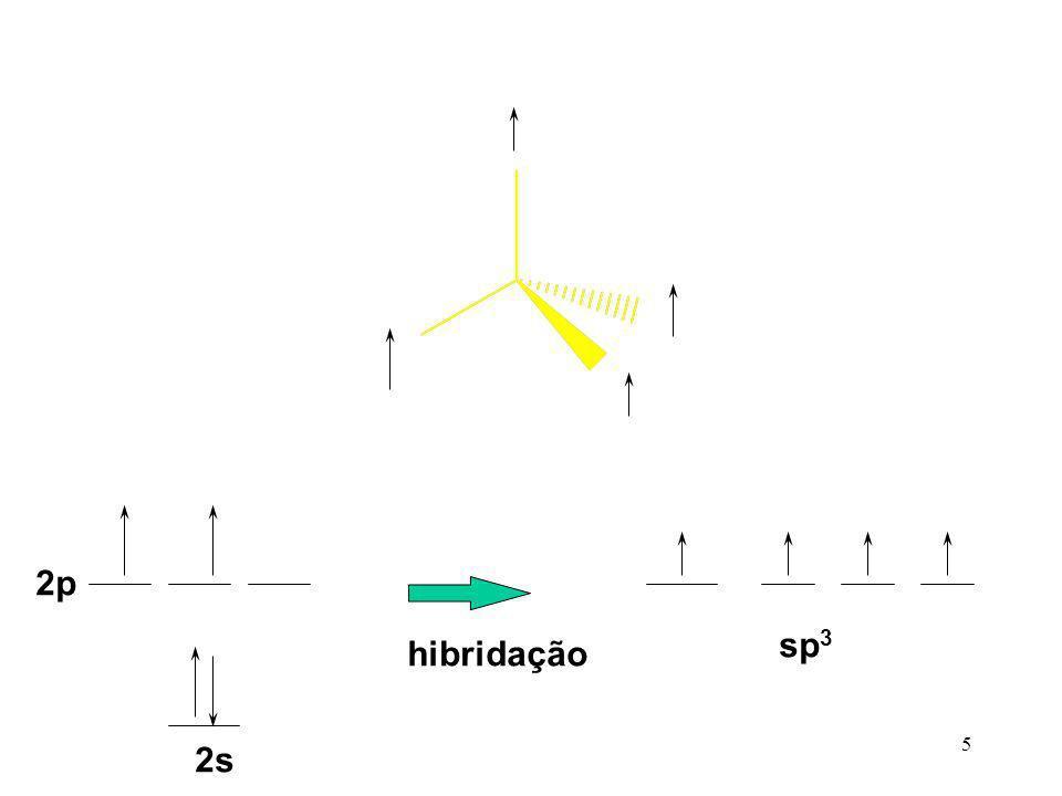 4 Hibridização sp 3 É a mistura de 3 orbitais p puros com um orbital s puro, formando 4 novos orbitais híbridos denominados sp 3.