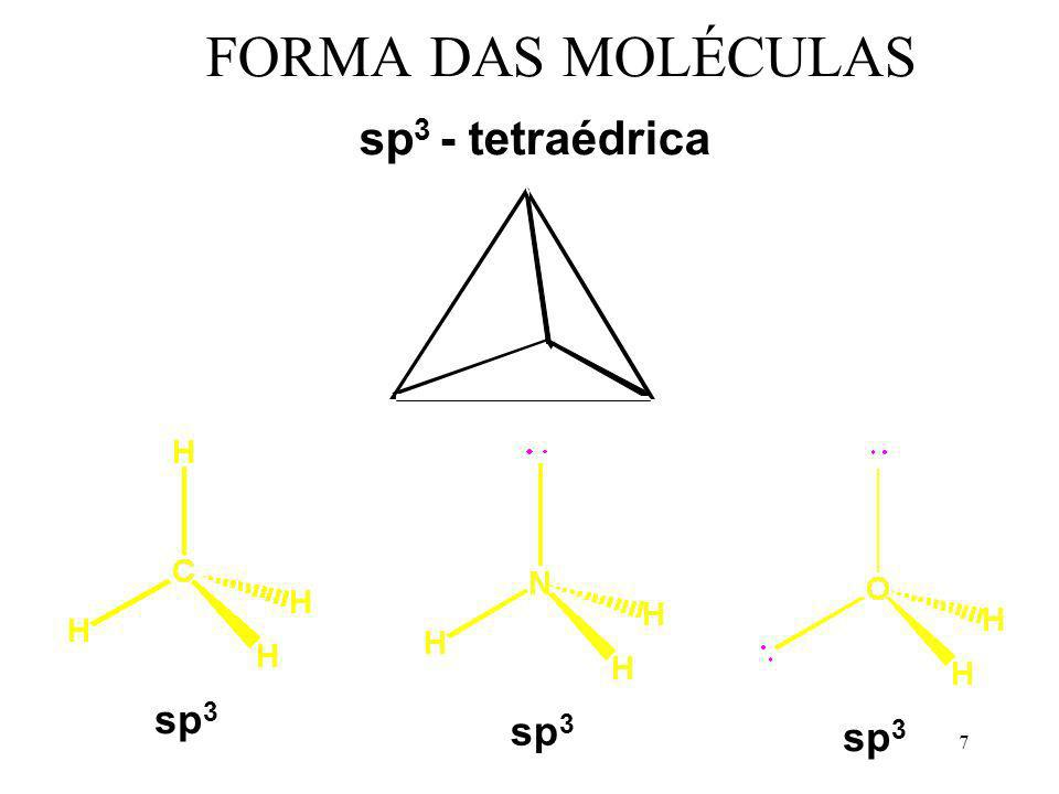 6 Fórmula molecular do metano: CH 4 Fórmula estrutural do metano: C H H H H Lembrando, 4 ligações simples sp 3 ( 4 orbitais híbridos).
