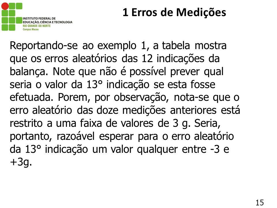 15 1 Erros de Medições Reportando-se ao exemplo 1, a tabela mostra que os erros aleatórios das 12 indicações da balança. Note que não é possível preve
