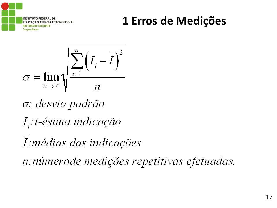 17 1 Erros de Medições