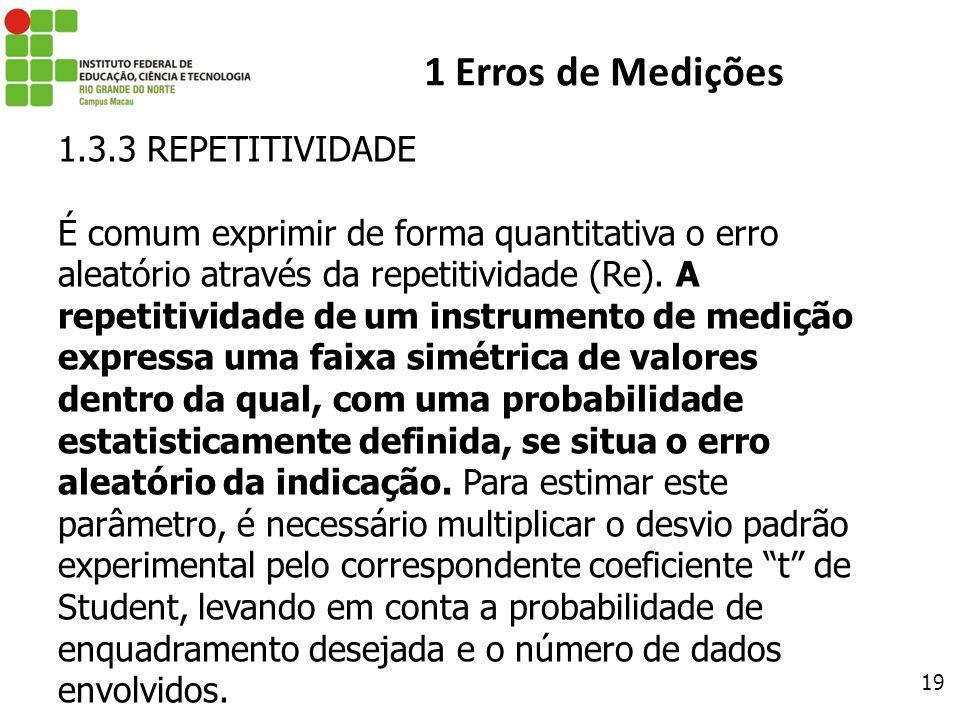 19 1 Erros de Medições 1.3.3 REPETITIVIDADE É comum exprimir de forma quantitativa o erro aleatório através da repetitividade (Re). A repetitividade d