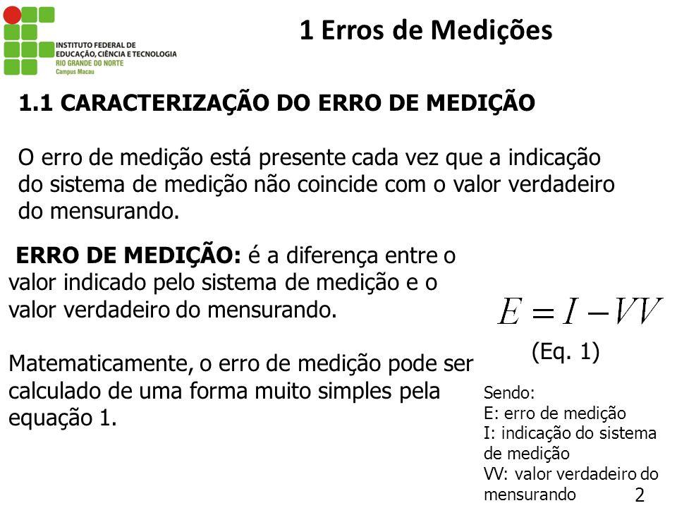 ERRO DE MEDIÇÃO: é a diferença entre o valor indicado pelo sistema de medição e o valor verdadeiro do mensurando. Matematicamente, o erro de medição p
