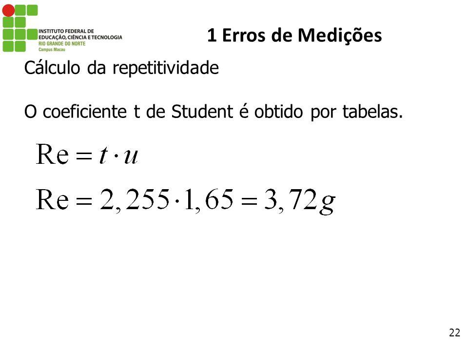 22 1 Erros de Medições Cálculo da repetitividade O coeficiente t de Student é obtido por tabelas.