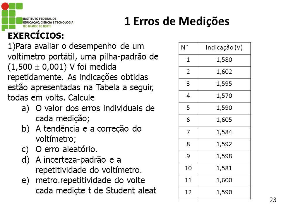 23 1 Erros de Medições EXERCÍCIOS: 1)Para avaliar o desempenho de um voltímetro portátil, uma pilha-padrão de (1,500 0,001) V foi medida repetidamente