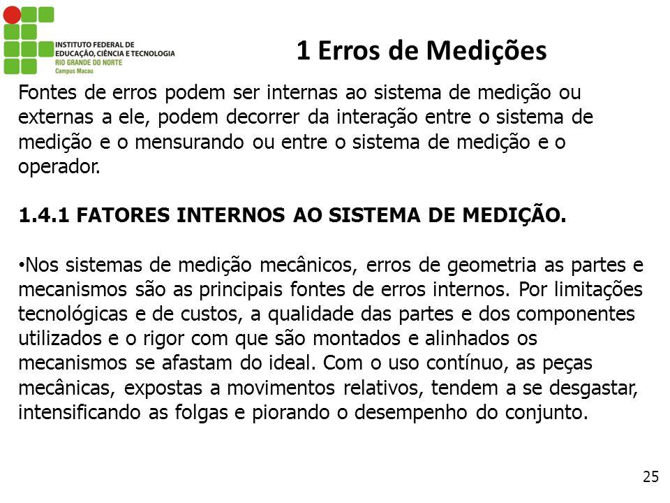 25 1 Erros de Medições Fontes de erros podem ser internas ao sistema de medição ou externas a ele, podem decorrer da interação entre o sistema de medi