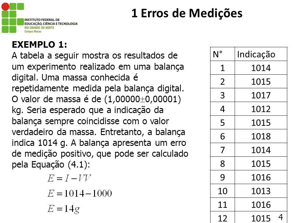 EXEMPLO 1: A tabela a seguir mostra os resultados de um experimento realizado em uma balança digital. Uma massa conhecida é repetidamente medida pela