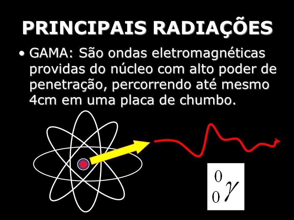 PRINCIPAIS RADIAÇÕES GAMA: São ondas eletromagnéticas providas do núcleo com alto poder de penetração, percorrendo até mesmo 4cm em uma placa de chumb