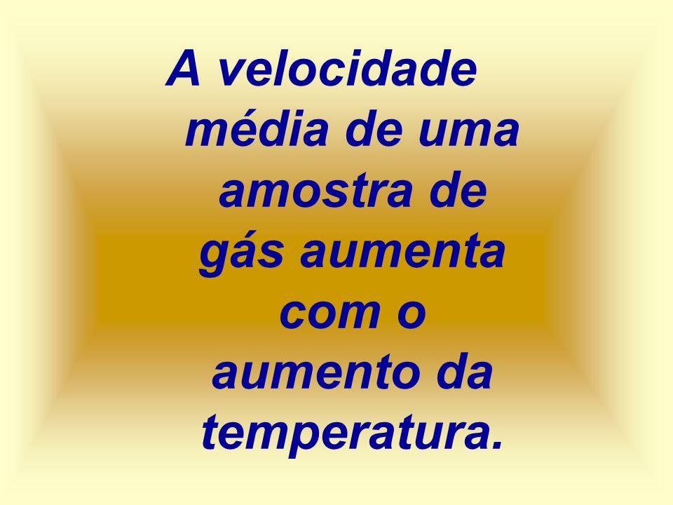 A velocidade média de uma amostra de gás aumenta com o aumento da temperatura.