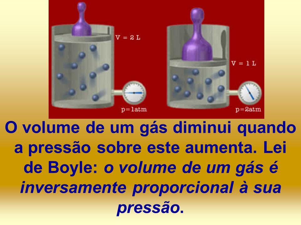 O volume de um gás diminui quando a pressão sobre este aumenta. Lei de Boyle: o volume de um gás é inversamente proporcional à sua pressão.