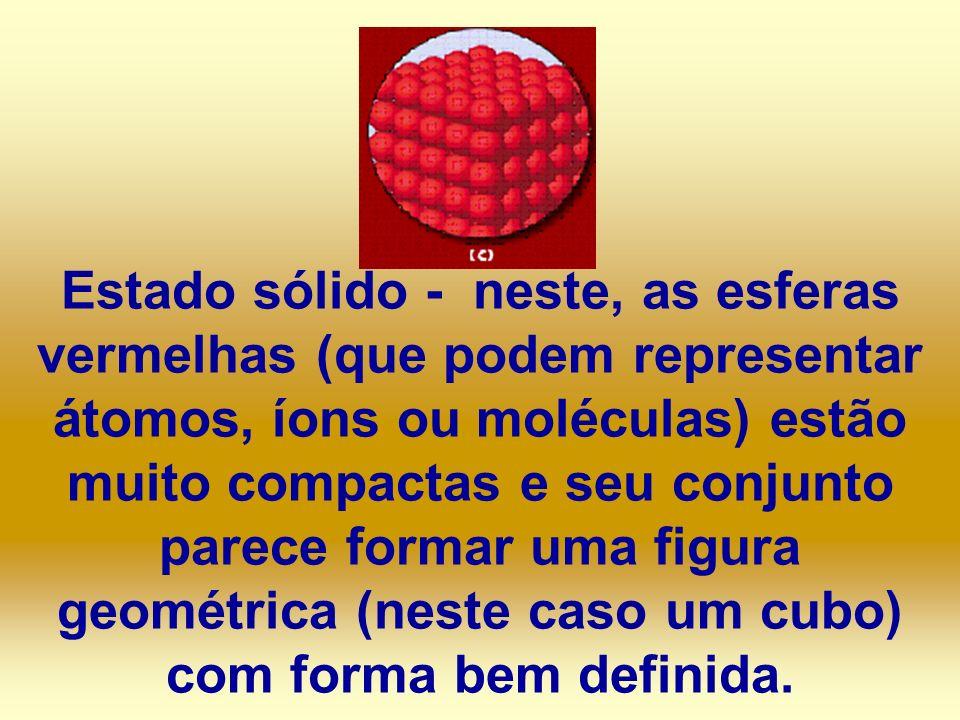 Estado sólido - neste, as esferas vermelhas (que podem representar átomos, íons ou moléculas) estão muito compactas e seu conjunto parece formar uma f