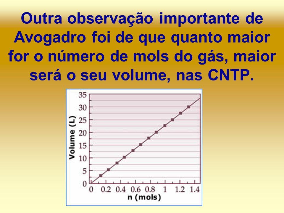 Outra observação importante de Avogadro foi de que quanto maior for o número de mols do gás, maior será o seu volume, nas CNTP.