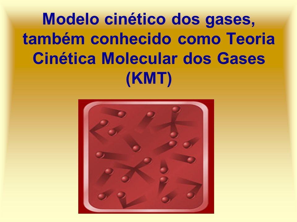 Modelo cinético dos gases, também conhecido como Teoria Cinética Molecular dos Gases (KMT)