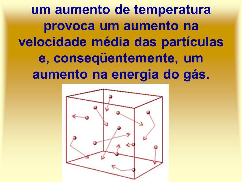 um aumento de temperatura provoca um aumento na velocidade média das partículas e, conseqüentemente, um aumento na energia do gás.