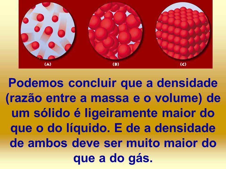 Podemos concluir que a densidade (razão entre a massa e o volume) de um sólido é ligeiramente maior do que o do líquido. E de a densidade de ambos dev