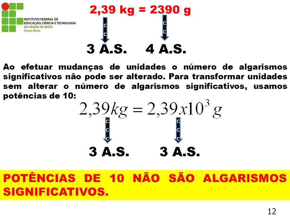 2,39 kg = 2390 g cccccc 3 A.S.4 A.S. Ao efetuar mudanças de unidades o número de algarismos significativos não pode ser alterado. Para transformar uni