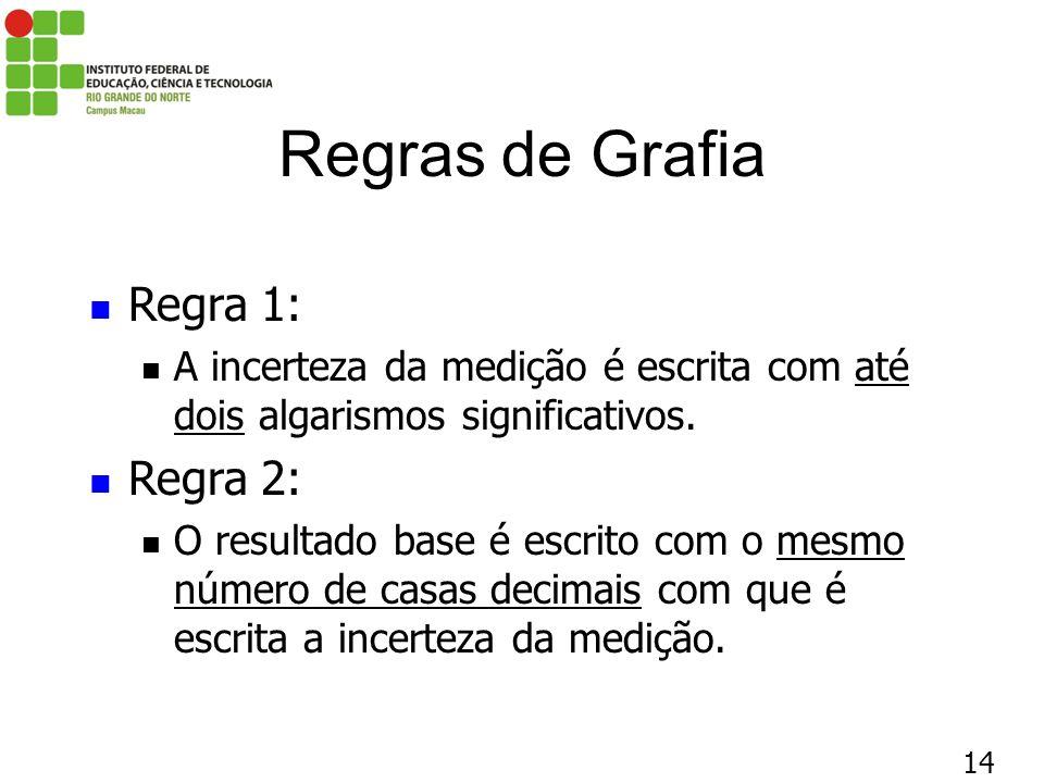 14 Regras de Grafia Regra 1: A incerteza da medição é escrita com até dois algarismos significativos. Regra 2: O resultado base é escrito com o mesmo