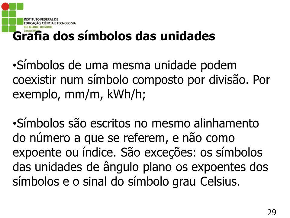 29 Grafia dos símbolos das unidades Símbolos de uma mesma unidade podem coexistir num símbolo composto por divisão. Por exemplo, mm/m, kWh/h; Símbolos