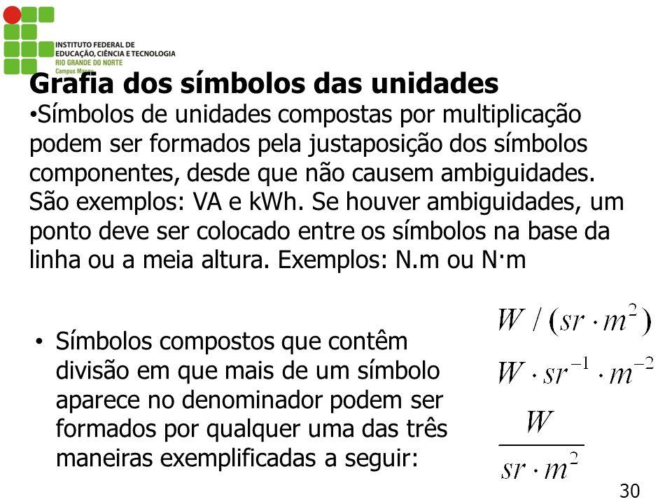 30 Grafia dos símbolos das unidades Símbolos de unidades compostas por multiplicação podem ser formados pela justaposição dos símbolos componentes, de