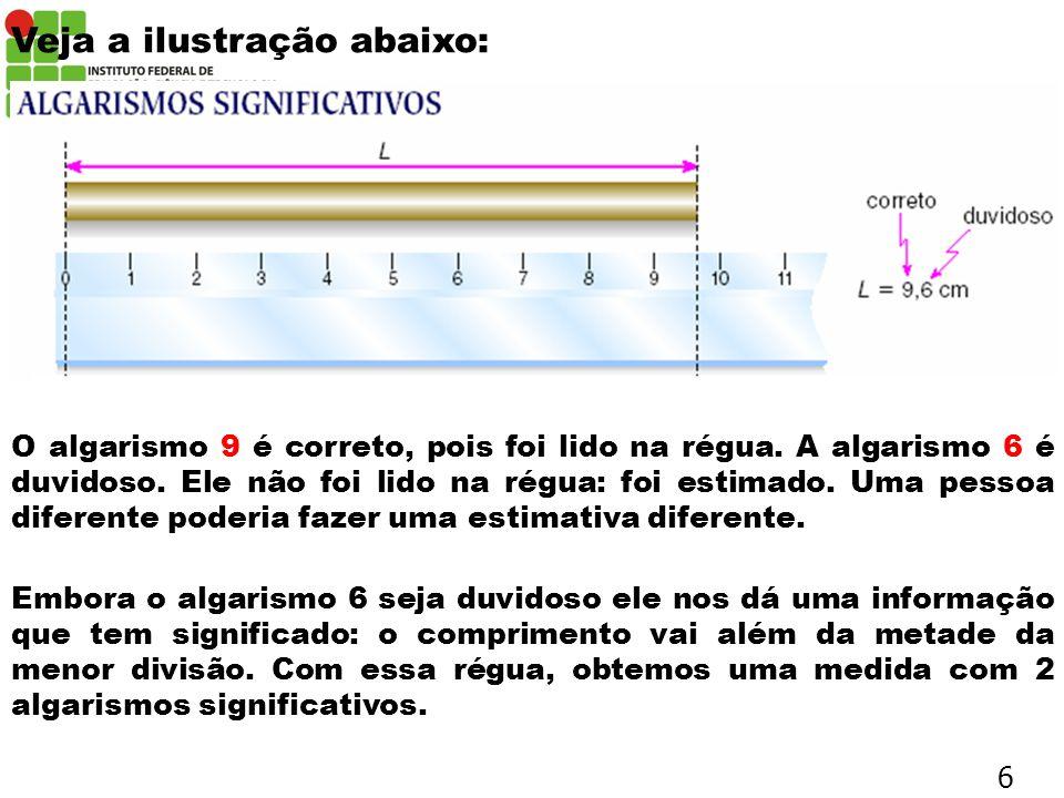 Veja a ilustração abaixo: O algarismo 9 é correto, pois foi lido na régua. A algarismo 6 é duvidoso. Ele não foi lido na régua: foi estimado. Uma pess