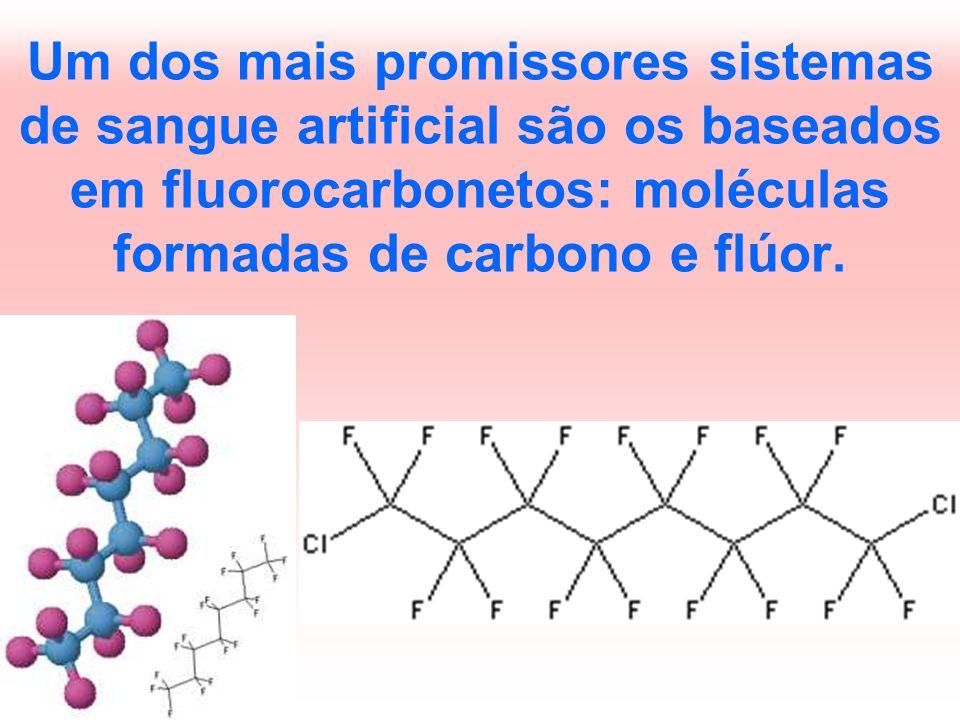 Os perfluorocarbonos são biologicamente inertes.