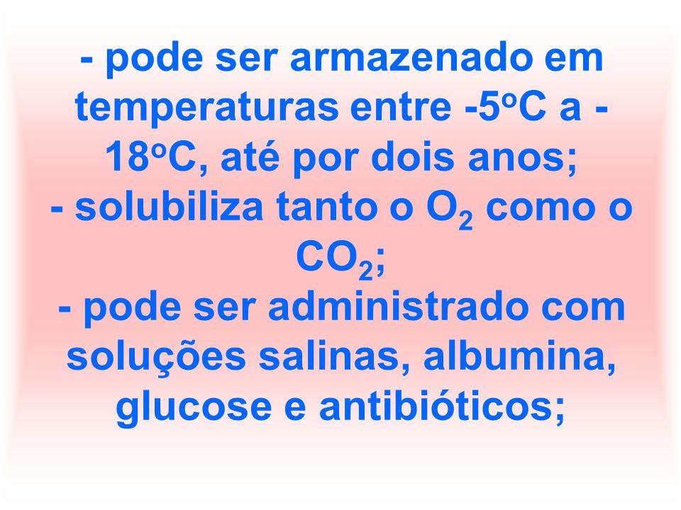 Os principais componentes são o perfluorodecalina (PFD) C 10 F 18 and perfluorometilciclo- hexilpiperidina (PFMCP) C 12 F 23 N.